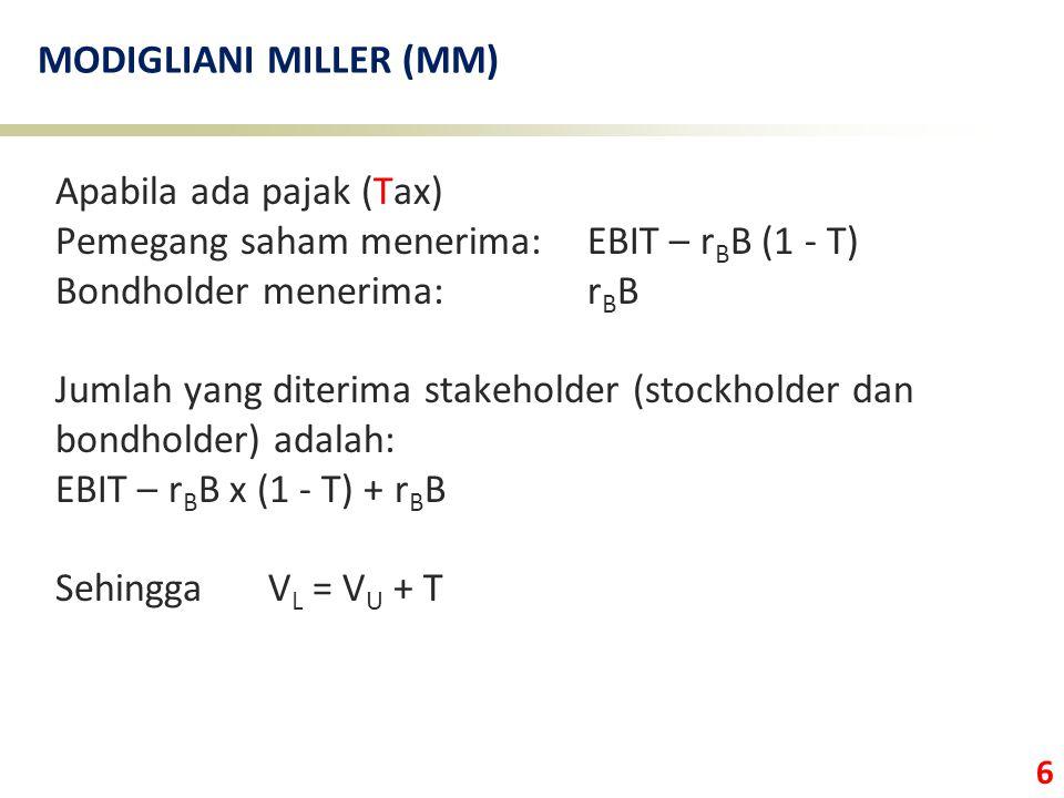 6 MODIGLIANI MILLER (MM) Apabila ada pajak (Tax) Pemegang saham menerima:EBIT – r B B (1 - T) Bondholder menerima:r B B Jumlah yang diterima stakehold