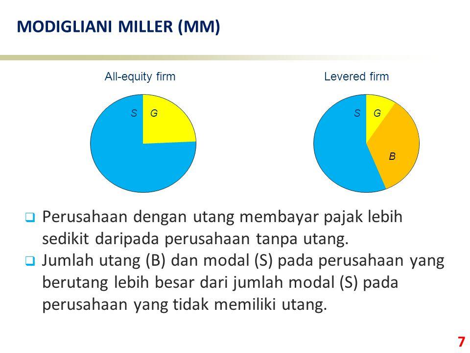 7 MODIGLIANI MILLER (MM)  Perusahaan dengan utang membayar pajak lebih sedikit daripada perusahaan tanpa utang.  Jumlah utang (B) dan modal (S) pada