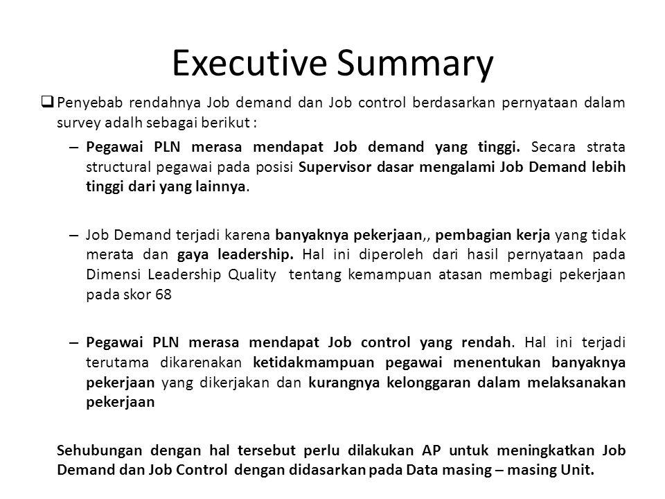Executive Summary  Penyebab rendahnya Job demand dan Job control berdasarkan pernyataan dalam survey adalh sebagai berikut : – Pegawai PLN merasa mendapat Job demand yang tinggi.