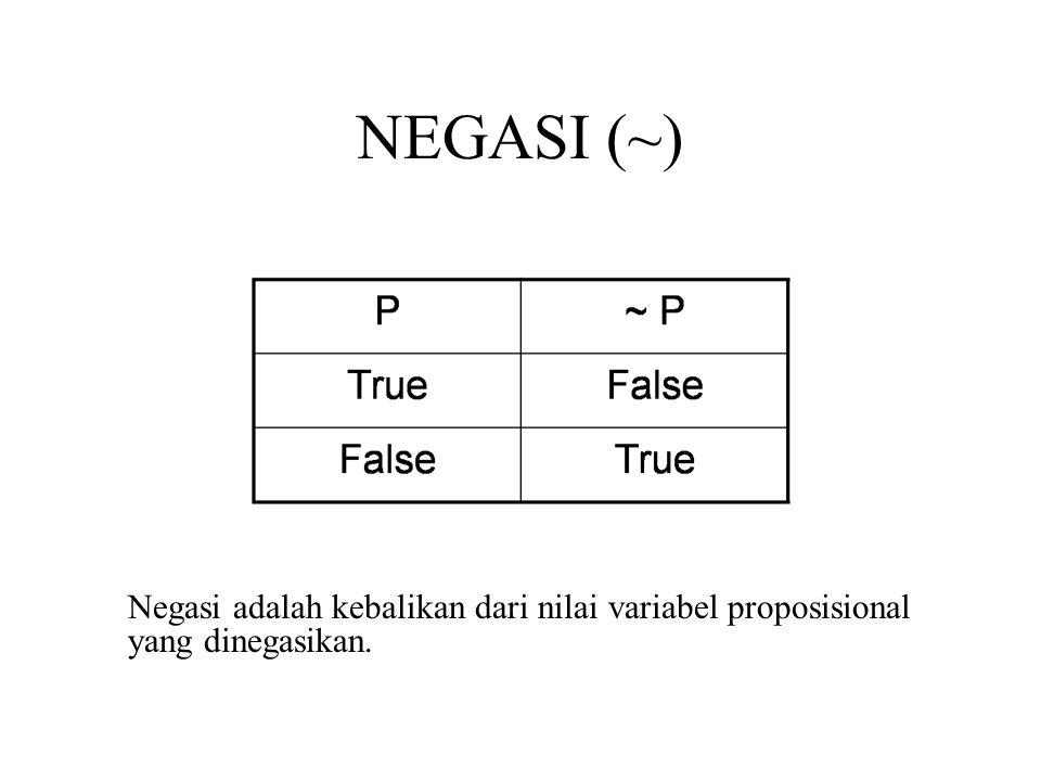 NEGASI (~) Negasi adalah kebalikan dari nilai variabel proposisional yang dinegasikan.