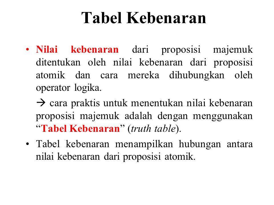 Tabel Kebenaran Nilai kebenaran dari proposisi majemuk ditentukan oleh nilai kebenaran dari proposisi atomik dan cara mereka dihubungkan oleh operator
