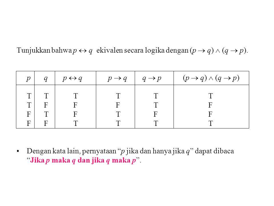 Tunjukkan bahwa p  q ekivalen secara logika dengan (p  q)  (q  p). pq p  q p  q q  p (p  q)  (q  p) TT T TTT TF F FTF FT F TFF FF T TTT Deng