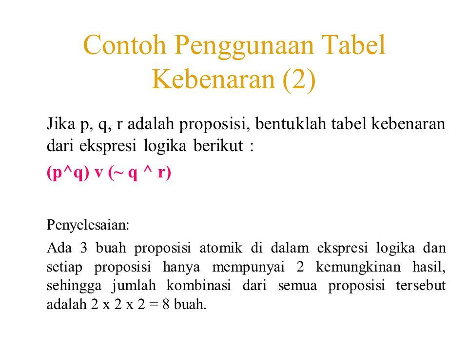 Contoh Penggunaan Tabel Kebenaran (2) Jika p, q, r adalah proposisi, bentuklah tabel kebenaran dari ekspresi logika berikut : (p^q) v (~ q ^ r) Penyel