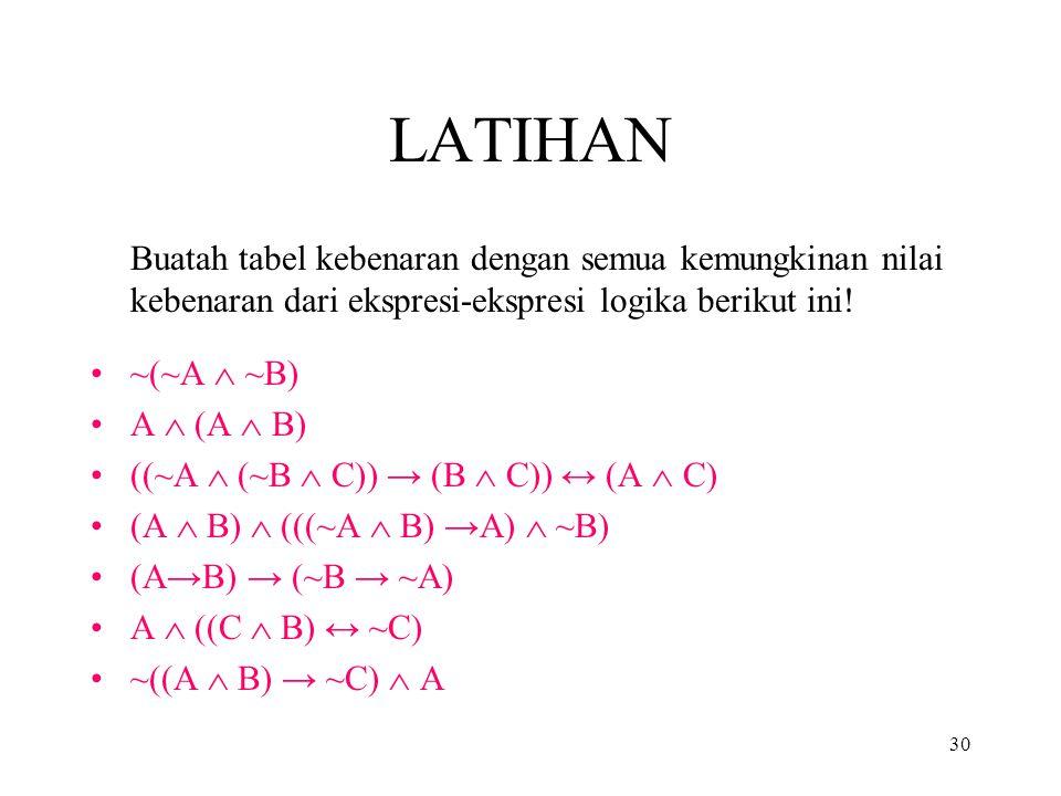 LATIHAN Buatah tabel kebenaran dengan semua kemungkinan nilai kebenaran dari ekspresi-ekspresi logika berikut ini! ~(~A  ~B) A  (A  B) ((~A  (~B 