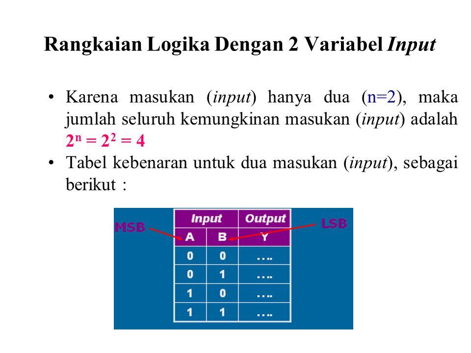 Rangkaian Logika Dengan 2 Variabel Input Karena masukan (input) hanya dua (n=2), maka jumlah seluruh kemungkinan masukan (input) adalah 2 n = 2 2 = 4