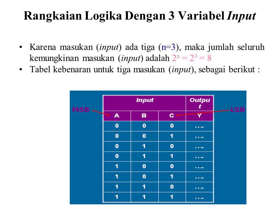 Rangkaian Logika Dengan 3 Variabel Input Karena masukan (input) ada tiga (n=3), maka jumlah seluruh kemungkinan masukan (input) adalah 2 n = 2 3 = 8 T
