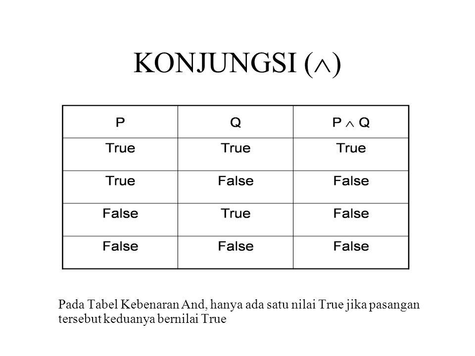 KONJUNGSI (  ) Pada Tabel Kebenaran And, hanya ada satu nilai True jika pasangan tersebut keduanya bernilai True
