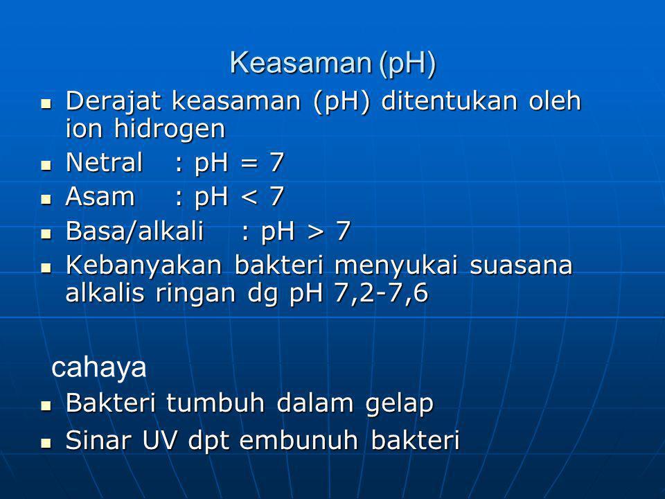 Keasaman (pH) Derajat keasaman (pH) ditentukan oleh ion hidrogen Derajat keasaman (pH) ditentukan oleh ion hidrogen Netral : pH = 7 Netral : pH = 7 Asam: pH < 7 Asam: pH < 7 Basa/alkali: pH > 7 Basa/alkali: pH > 7 Kebanyakan bakteri menyukai suasana alkalis ringan dg pH 7,2-7,6 Kebanyakan bakteri menyukai suasana alkalis ringan dg pH 7,2-7,6 Bakteri tumbuh dalam gelap Bakteri tumbuh dalam gelap Sinar UV dpt embunuh bakteri Sinar UV dpt embunuh bakteri cahaya