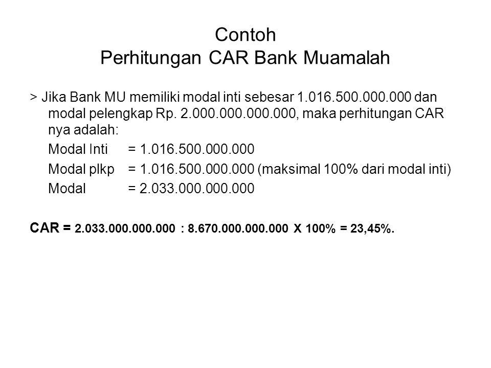 Contoh Perhitungan CAR Bank Muamalah > Jika Bank MU memiliki modal inti sebesar 1.016.500.000.000 dan modal pelengkap Rp. 2.000.000.000.000, maka perh