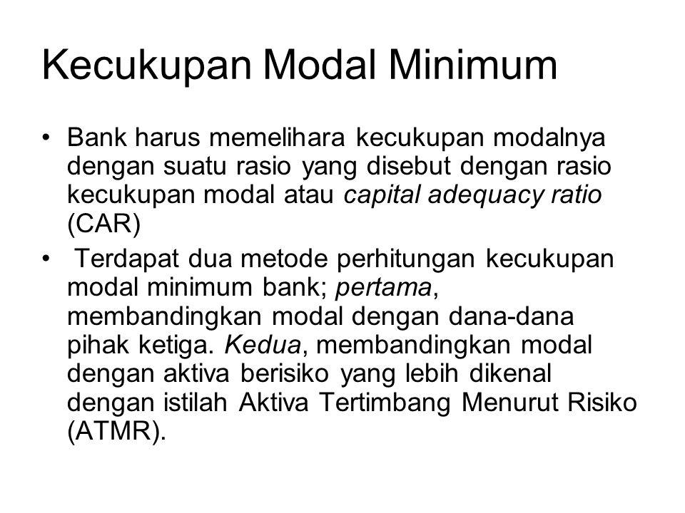 Kecukupan Modal Minimum Bank harus memelihara kecukupan modalnya dengan suatu rasio yang disebut dengan rasio kecukupan modal atau capital adequacy ra