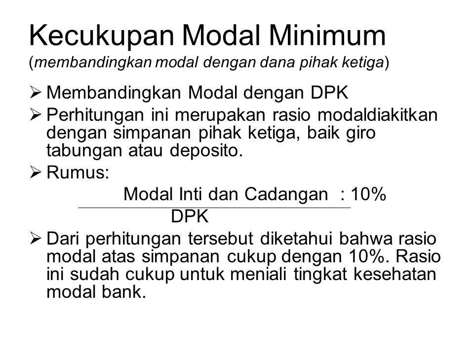Kecukupan Modal Minimum (membandingkan modal dengan dana pihak ketiga)  Membandingkan Modal dengan DPK  Perhitungan ini merupakan rasio modaldiakitk