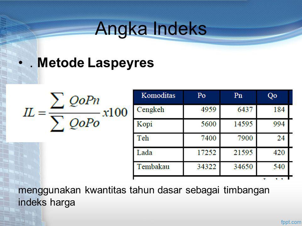 Angka Indeks. Metode Laspeyres menggunakan kwantitas tahun dasar sebagai timbangan indeks harga