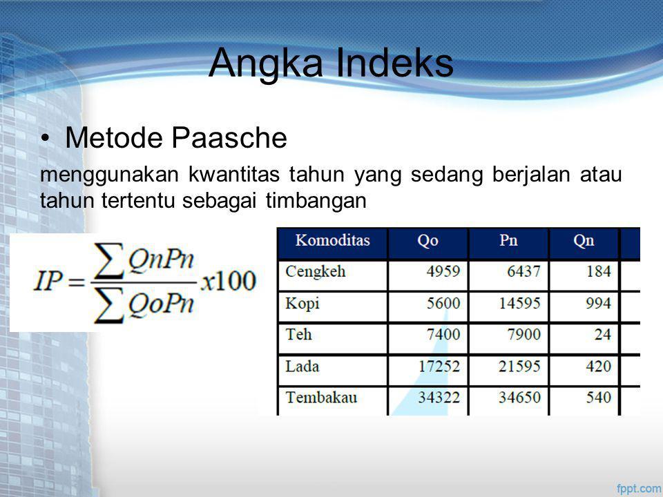 Angka Indeks Metode Paasche menggunakan kwantitas tahun yang sedang berjalan atau tahun tertentu sebagai timbangan