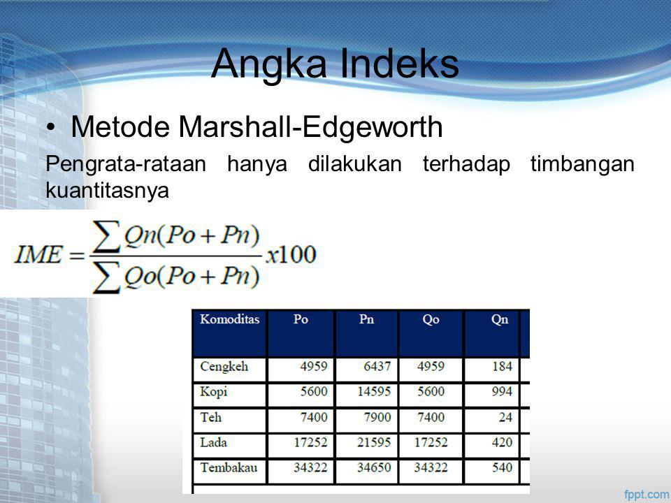 Angka Indeks Metode Marshall-Edgeworth Pengrata-rataan hanya dilakukan terhadap timbangan kuantitasnya