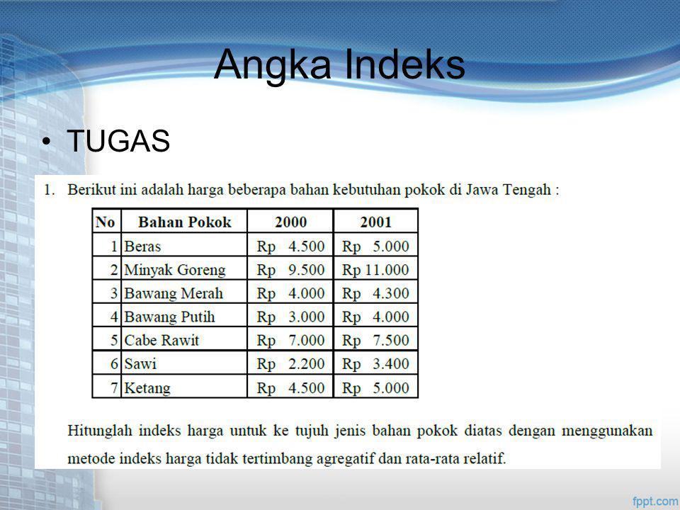Angka Indeks TUGAS