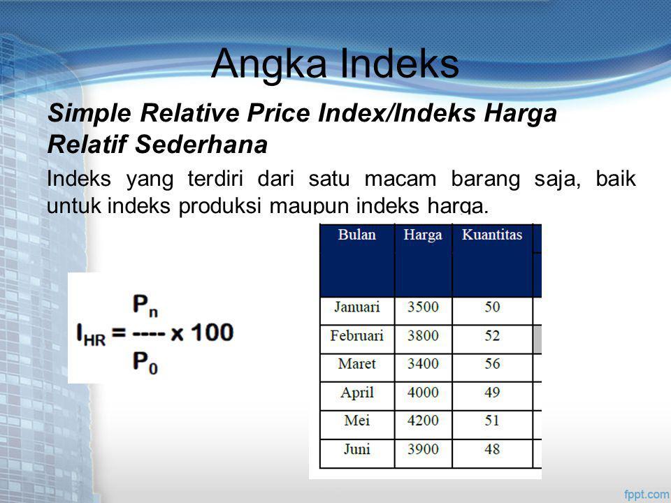 Angka Indeks Simple Relative Price Index/Indeks Harga Relatif Sederhana Indeks yang terdiri dari satu macam barang saja, baik untuk indeks produksi maupun indeks harga.