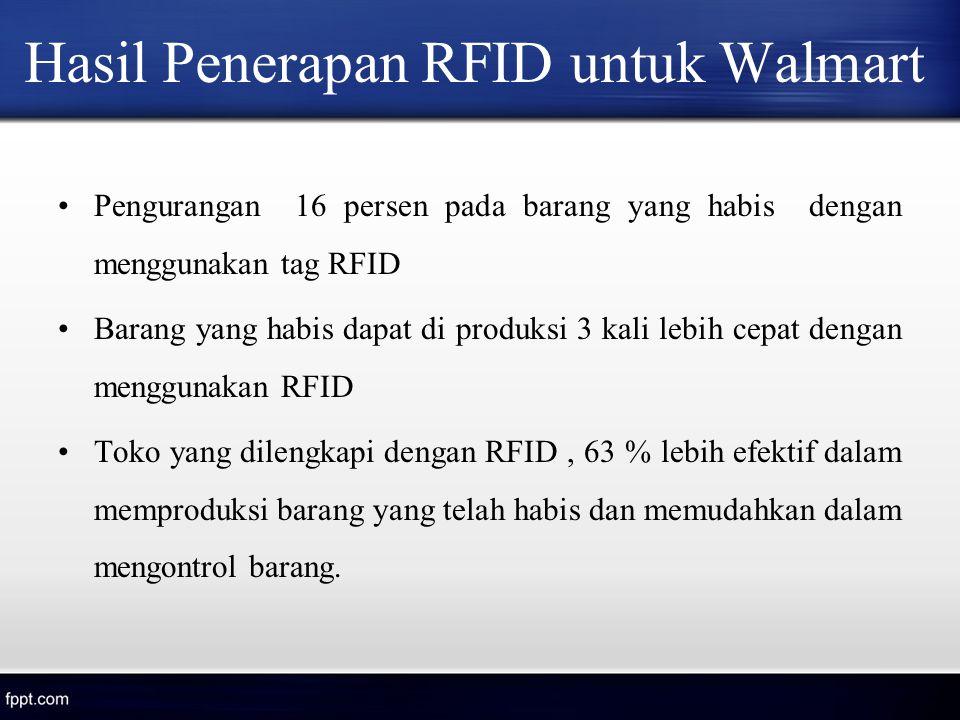 Hasil Penerapan RFID untuk Walmart Pengurangan 16 persen pada barang yang habis dengan menggunakan tag RFID Barang yang habis dapat di produksi 3 kali