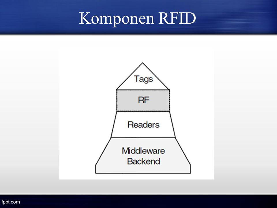 Komponen RFID