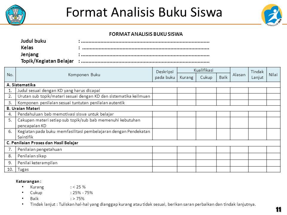 Format Analisis Buku Siswa 11 No.No.Komponen Buku Deskripsi pada buku Kualifikasi Alasan Tindak Lanjut Nilai KurangCukupBaik A. Sistematika 1.Judul se