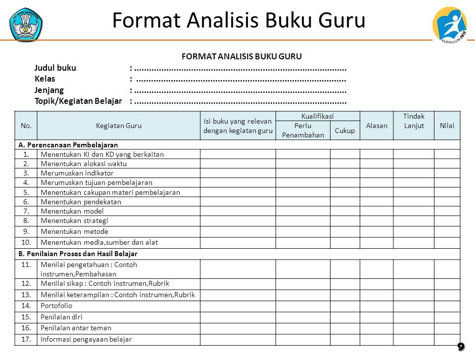 Format Analisis Buku Guru 9 No.No.Kegiatan Guru Isi buku yang relevan dengan kegiatan guru Kualifikasi Alasan Tindak LanjutNilai Perlu Penambahan Cuku