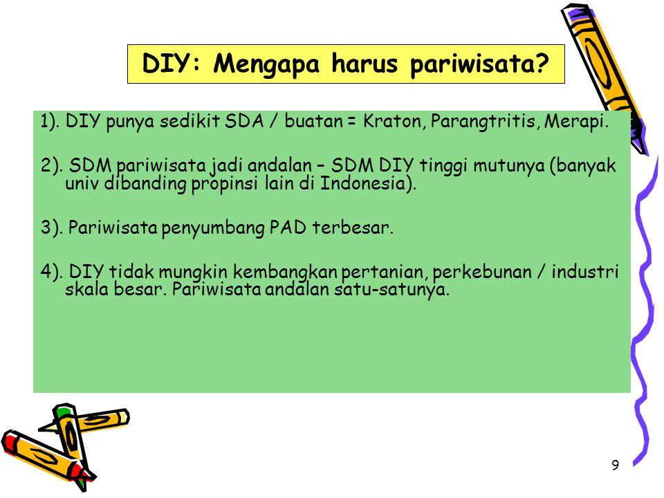 9 1). DIY punya sedikit SDA / buatan = Kraton, Parangtritis, Merapi. 2). SDM pariwisata jadi andalan – SDM DIY tinggi mutunya (banyak univ dibanding p