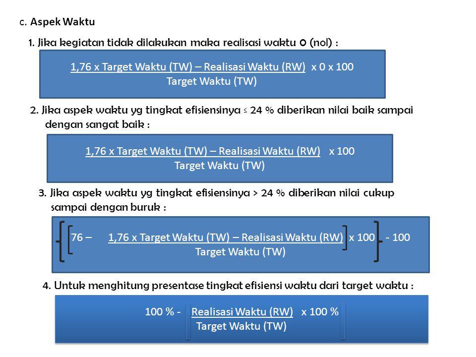 c. Aspek Waktu 1. Jika kegiatan tidak dilakukan maka realisasi waktu 0 (nol) : 2. Jika aspek waktu yg tingkat efisiensinya ≤ 24 % diberikan nilai baik