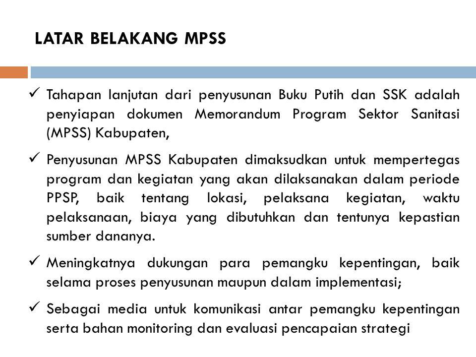  Prioritas Tahun 2012  Prioritas Tahun 2013  Prioritas Tahun 2014 Kegiatan Prioritas Air Minum