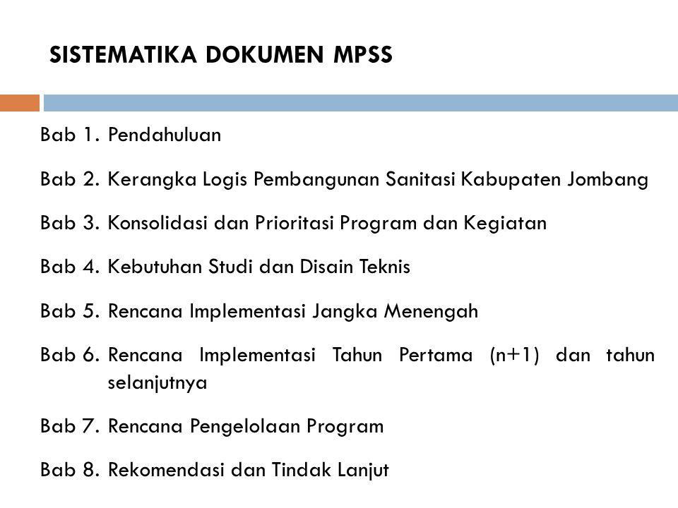  Prioritas Tahun 2012  Prioritas Tahun 2013  Prioritas Tahun 2014 Kegiatan Prioritas Persampahan