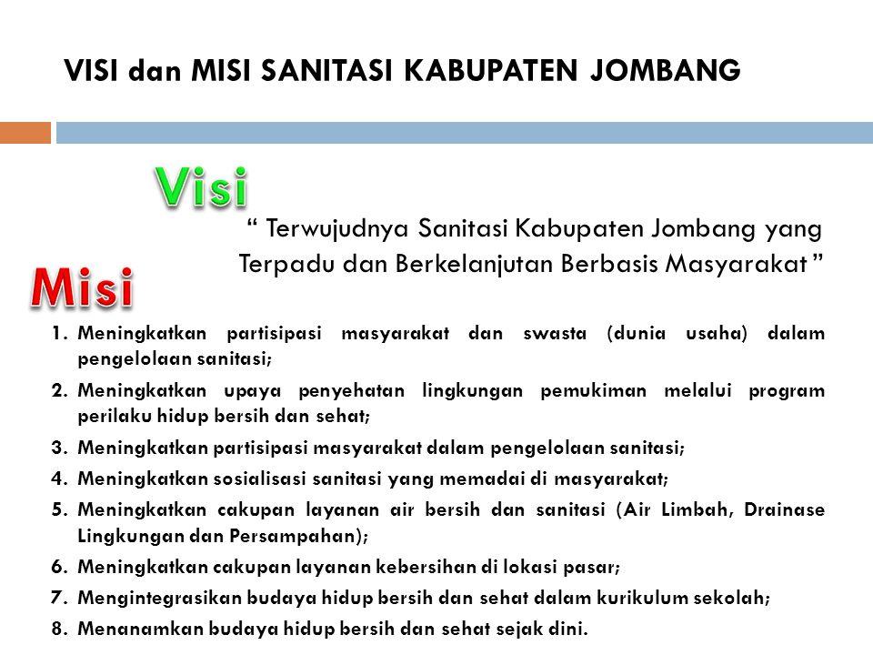  Timbulnya genangan sesaat di beberapa wilayah perkotaan Jombang (Jl.