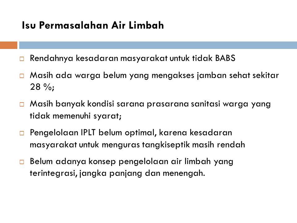  Prioritas Tahun 2012  Prioritas Tahun 2013  Prioritas Tahun 2014 Kegiatan Prioritas Drainase