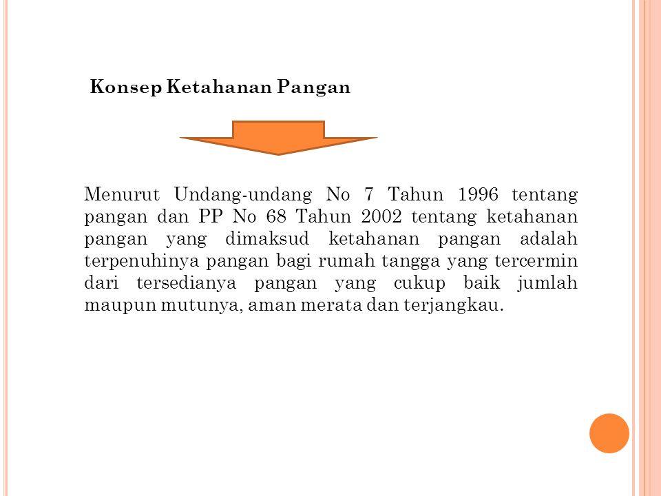 Menurut Undang-undang No 7 Tahun 1996 tentang pangan dan PP No 68 Tahun 2002 tentang ketahanan pangan yang dimaksud ketahanan pangan adalah terpenuhin