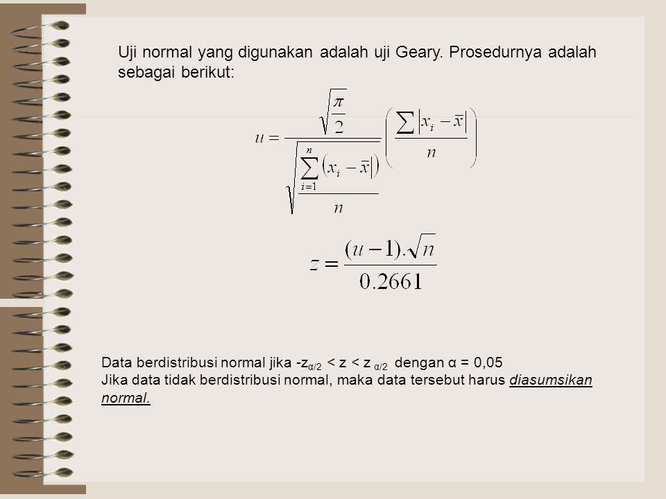 Uji normal yang digunakan adalah uji Geary.