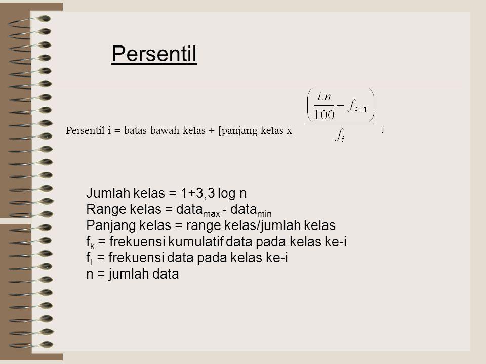 Persentil Persentil i = batas bawah kelas + [panjang kelas x ] Jumlah kelas = 1+3,3 log n Range kelas = data max - data min Panjang kelas = range kelas/jumlah kelas f k = frekuensi kumulatif data pada kelas ke-i f i = frekuensi data pada kelas ke-i n = jumlah data
