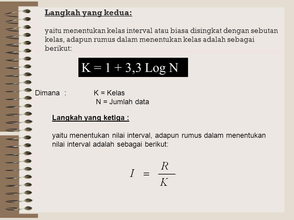 Langkah yang kedua: yaitu menentukan kelas interval atau biasa disingkat dengan sebutan kelas, adapun rumus dalam menentukan kelas adalah sebagai berikut: K = 1 + 3,3 Log N Langkah yang ketiga : yaitu menentukan nilai interval, adapun rumus dalam menentukan nilai interval adalah sebagai berikut: Dimana: K = Kelas N = Jumlah data