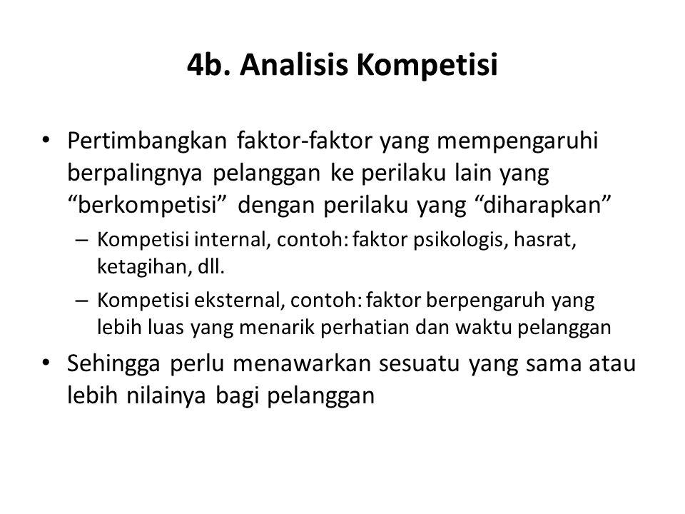 """4b. Analisis Kompetisi Pertimbangkan faktor-faktor yang mempengaruhi berpalingnya pelanggan ke perilaku lain yang """"berkompetisi"""" dengan perilaku yang"""