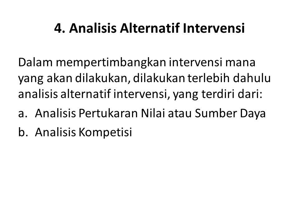 4. Analisis Alternatif Intervensi Dalam mempertimbangkan intervensi mana yang akan dilakukan, dilakukan terlebih dahulu analisis alternatif intervensi