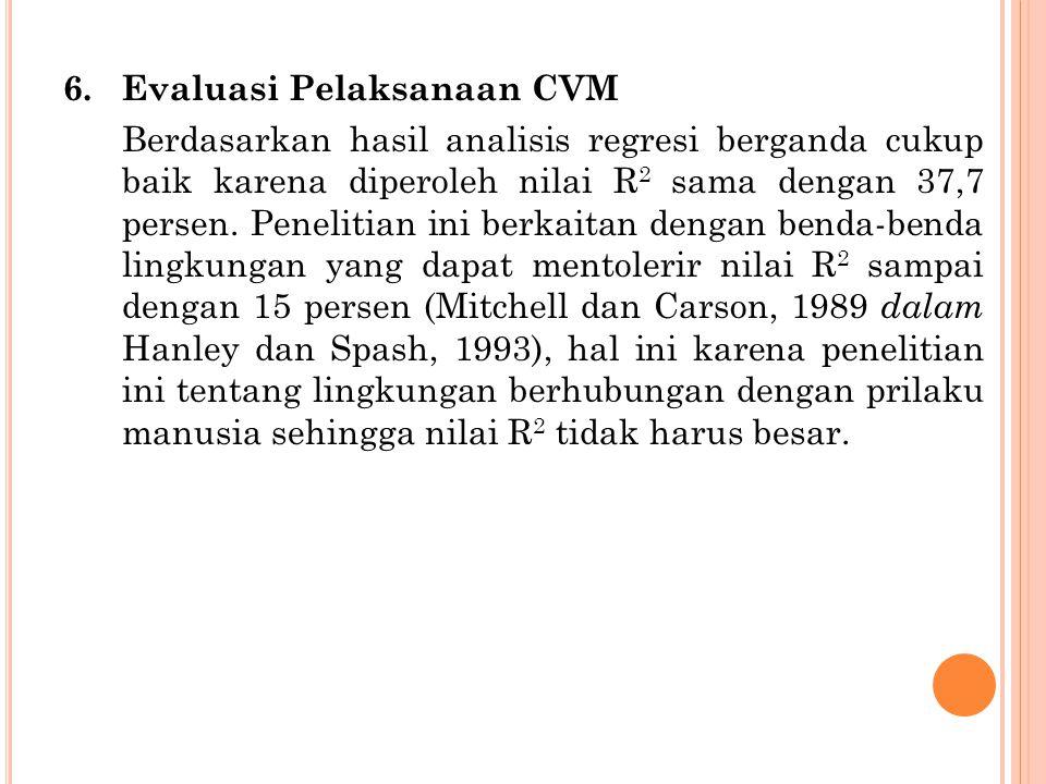 6.Evaluasi Pelaksanaan CVM Berdasarkan hasil analisis regresi berganda cukup baik karena diperoleh nilai R 2 sama dengan 37,7 persen. Penelitian ini b