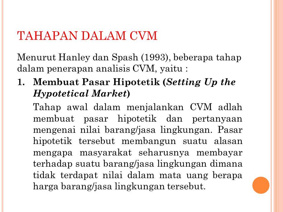 TAHAPAN DALAM CVM Menurut Hanley dan Spash (1993), beberapa tahap dalam penerapan analisis CVM, yaitu : 1.Membuat Pasar Hipotetik ( Setting Up the Hyp