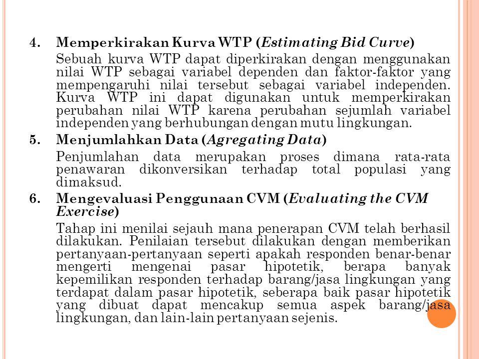 4.Memperkirakan Kurva WTP ( Estimating Bid Curve ) Sebuah kurva WTP dapat diperkirakan dengan menggunakan nilai WTP sebagai variabel dependen dan fakt