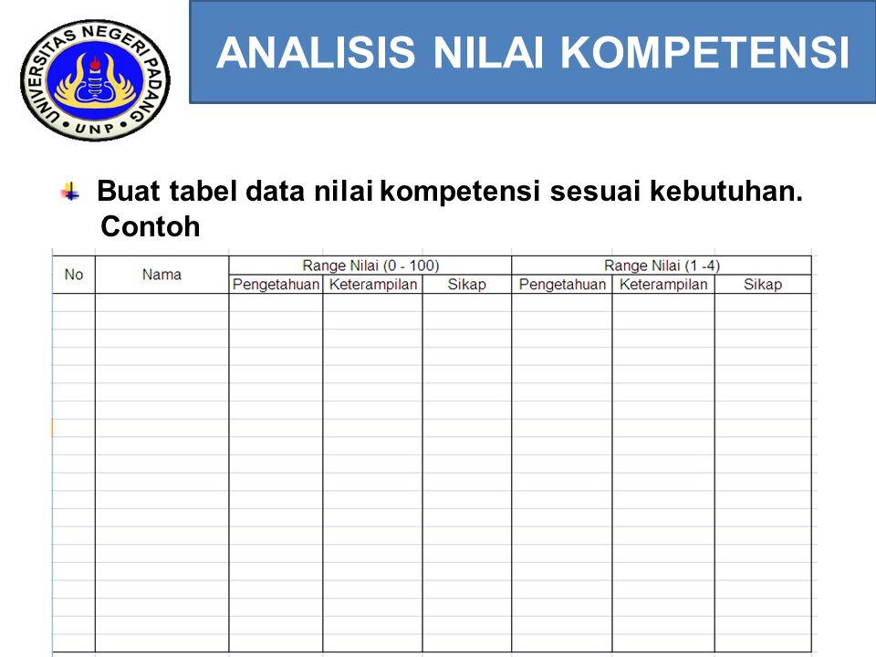 ANALISIS NILAI KOMPETENSI Buat tabel data nilai kompetensi sesuai kebutuhan. Contoh