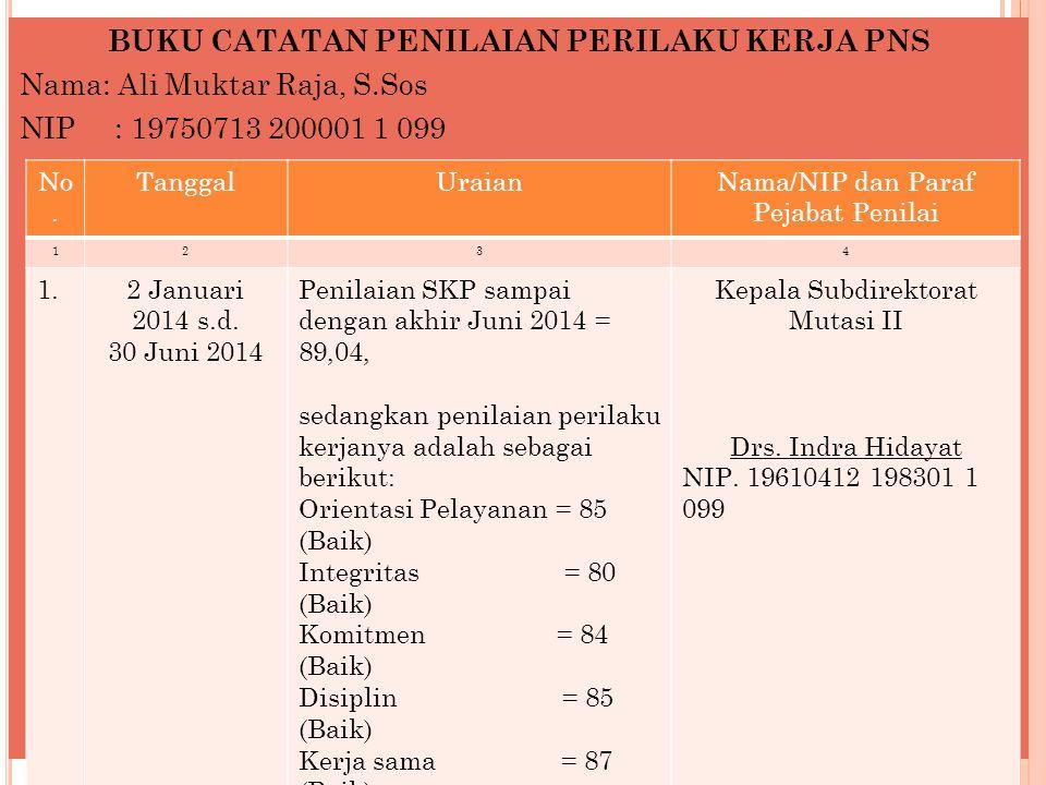 Nama: Ali Muktar Raja, S.Sos NIP : 19750713 200001 1 099 No. TanggalUraianNama/NIP dan Paraf Pejabat Penilai 1234 1.2 Januari 2014 s.d. 30 Juni 2014 P