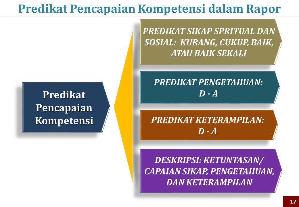 Predikat Pencapaian Kompetensi PREDIKAT SIKAP SPRITUAL DAN SOSIAL: KURANG, CUKUP, BAIK, ATAU BAIK SEKALI PREDIKAT PENGETAHUAN: D - A PREDIKAT PENGETAH