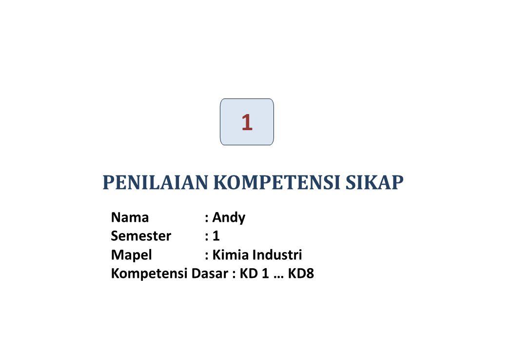 PENILAIAN KOMPETENSI SIKAP 1 19 Nama : Andy Semester : 1 Mapel: Kimia Industri Kompetensi Dasar : KD 1 … KD8