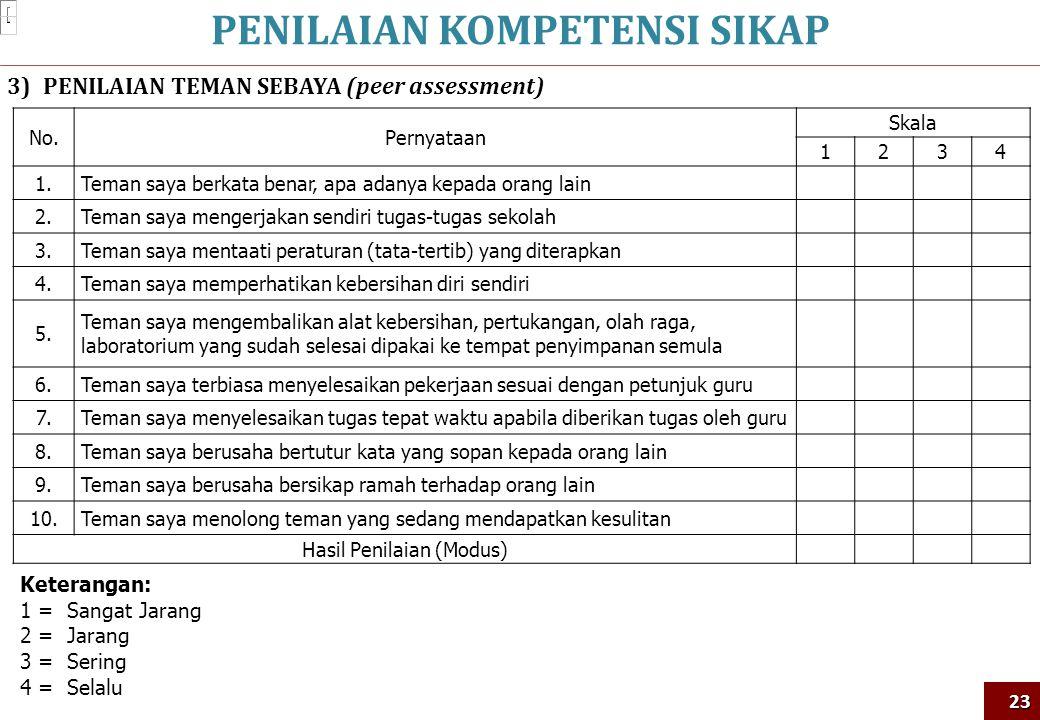 PENILAIAN KOMPETENSI SIKAP23 3)PENILAIAN TEMAN SEBAYA (peer assessment) No.Pernyataan Skala 1234 1.Teman saya berkata benar, apa adanya kepada orang l
