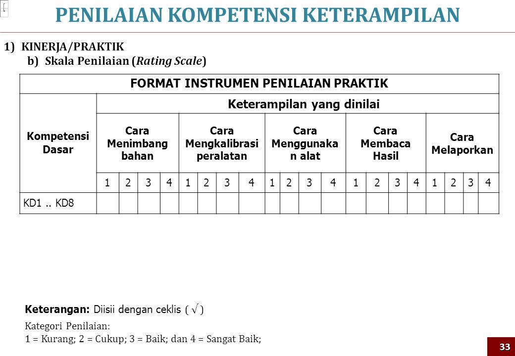 PENILAIAN KOMPETENSI KETERAMPILAN33 1)KINERJA/PRAKTIK b)Skala Penilaian (Rating Scale) Keterangan: Diisii dengan ceklis ( √ ) Kategori Penilaian: 1 =