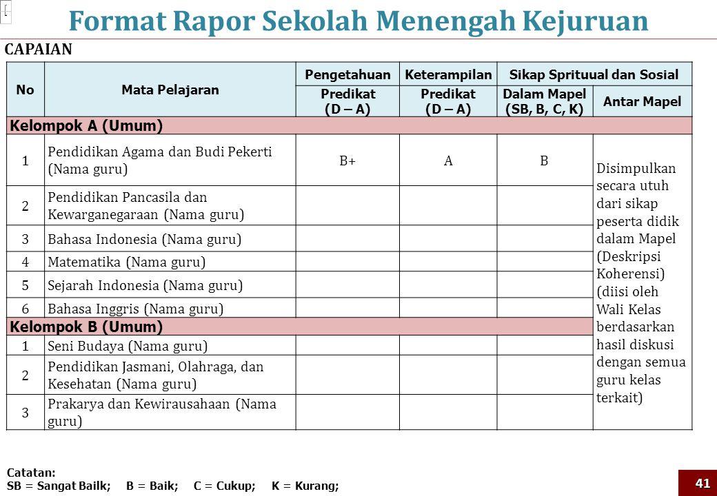 Format Rapor Sekolah Menengah Kejuruan41 Catatan: SB = Sangat Bailk; B = Baik; C = Cukup; K = Kurang; CAPAIAN NoMata Pelajaran PengetahuanKeterampilan