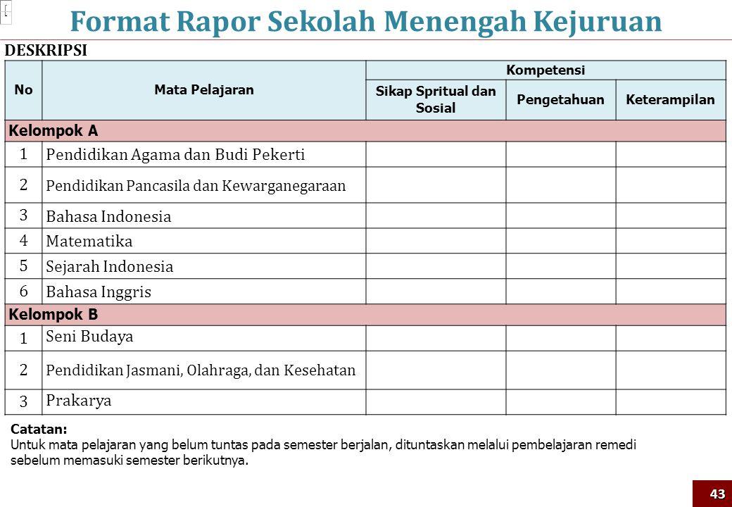 Format Rapor Sekolah Menengah Kejuruan43 DESKRIPSI NoMata Pelajaran Kompetensi Sikap Spritual dan Sosial PengetahuanKeterampilan Kelompok A 1 Pendidik