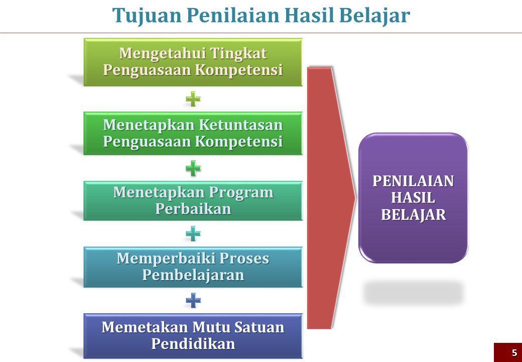 1)Sahih 2)Objektif 3)Adil 4)Terpadu 5)Terbuka 6)Holistik dan Berkesinambungan 7)Sistematis 8)Akuntabel 9)Edukatif 1)Sahih 2)Objektif 3)Adil 4)Terpadu 5)Terbuka 6)Holistik dan Berkesinambungan 7)Sistematis 8)Akuntabel 9)Edukatif 1)Penilaian yang menekankan pada kegiatan dan pengalaman belajar peserta didik; 2)Menekankan keterpaduan sikap, pengetahuan, dan keterampilan; 3)Dalam konteks mencerminkan masalah dunia nyata; 4)Mengembangkan kemampuan berpikir divergen dan konvergen; 5)Memberi peserta didik kebebasan dalam mengkonstruksi responnya; 6)Menjadi bagian yang tidak terpisahkan dari pembelajaran; dan 7)Menggunakan berbagai cara dan instrumen.