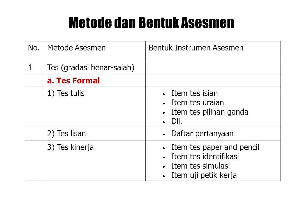 Metode dan Bentuk Asesmen No.Metode AsesmenBentuk Instrumen Asesmen 1Tes (gradasi benar-salah) a. Tes Formal 1) Tes tulis  Item tes isian  Item tes