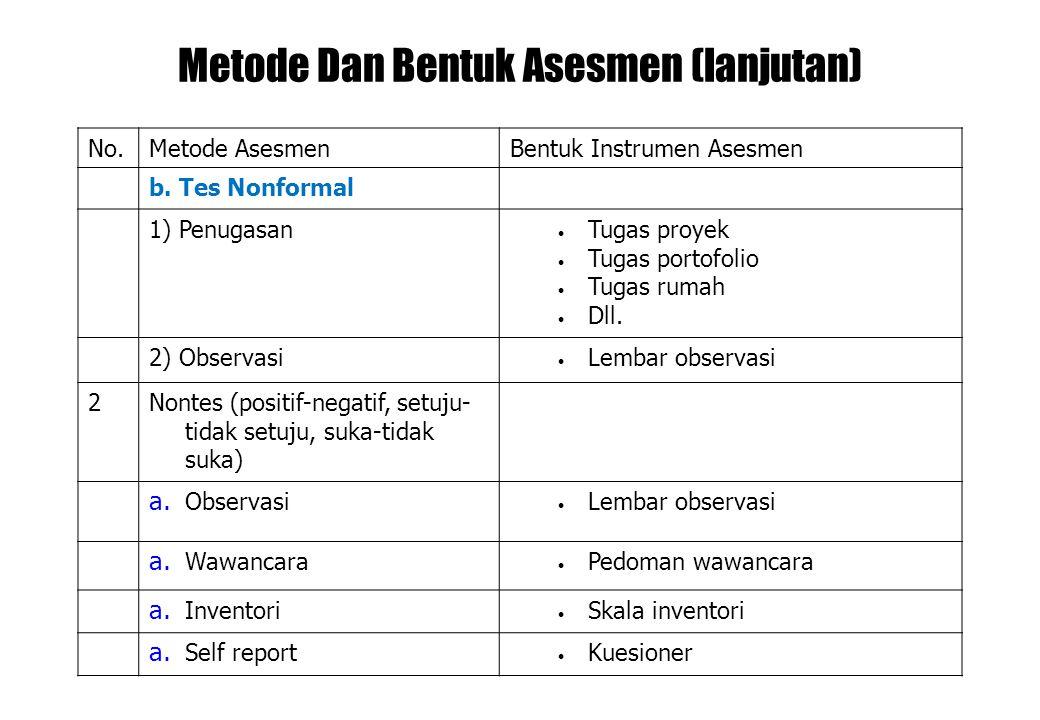 Metode Dan Bentuk Asesmen (lanjutan) No.Metode AsesmenBentuk Instrumen Asesmen b. Tes Nonformal 1) Penugasan  Tugas proyek  Tugas portofolio  Tugas